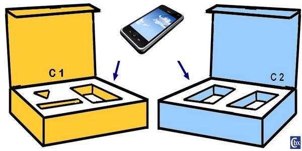 coffret avec calage pour SAV smartphones