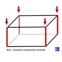 RCV-resistance-compression-verticale