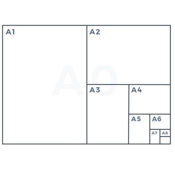 format-papier-A0-A8